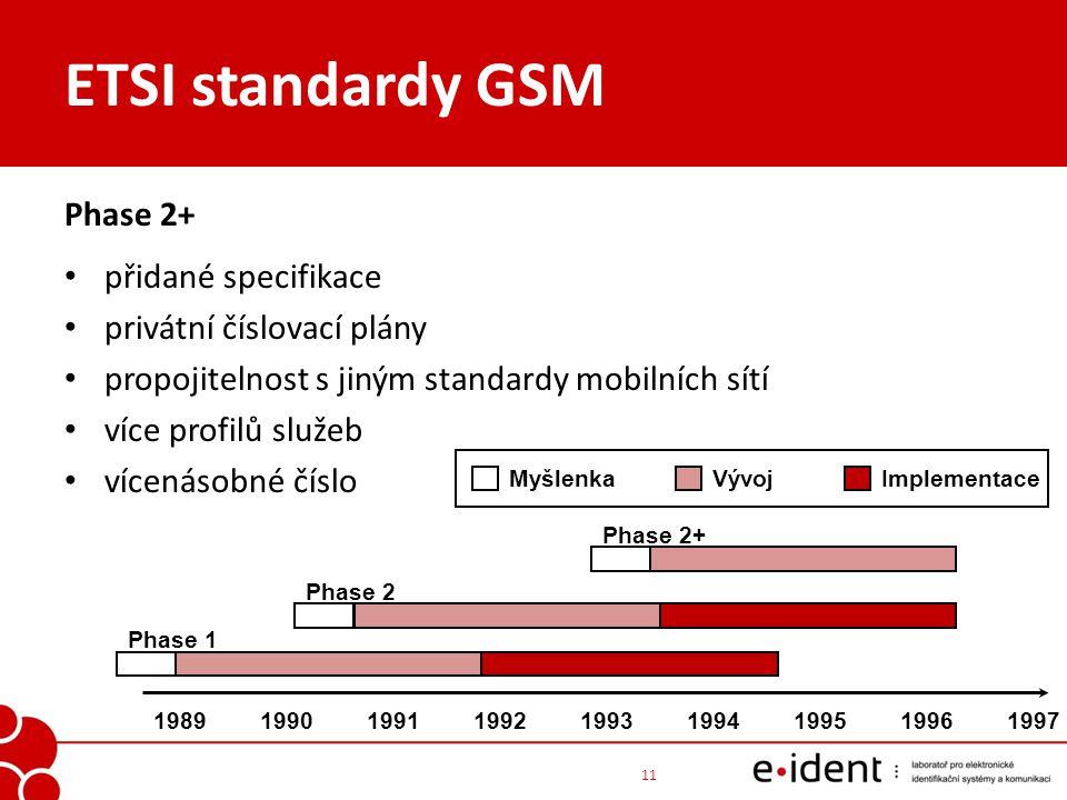 ETSI standardy GSM Phase 2+ přidané specifikace