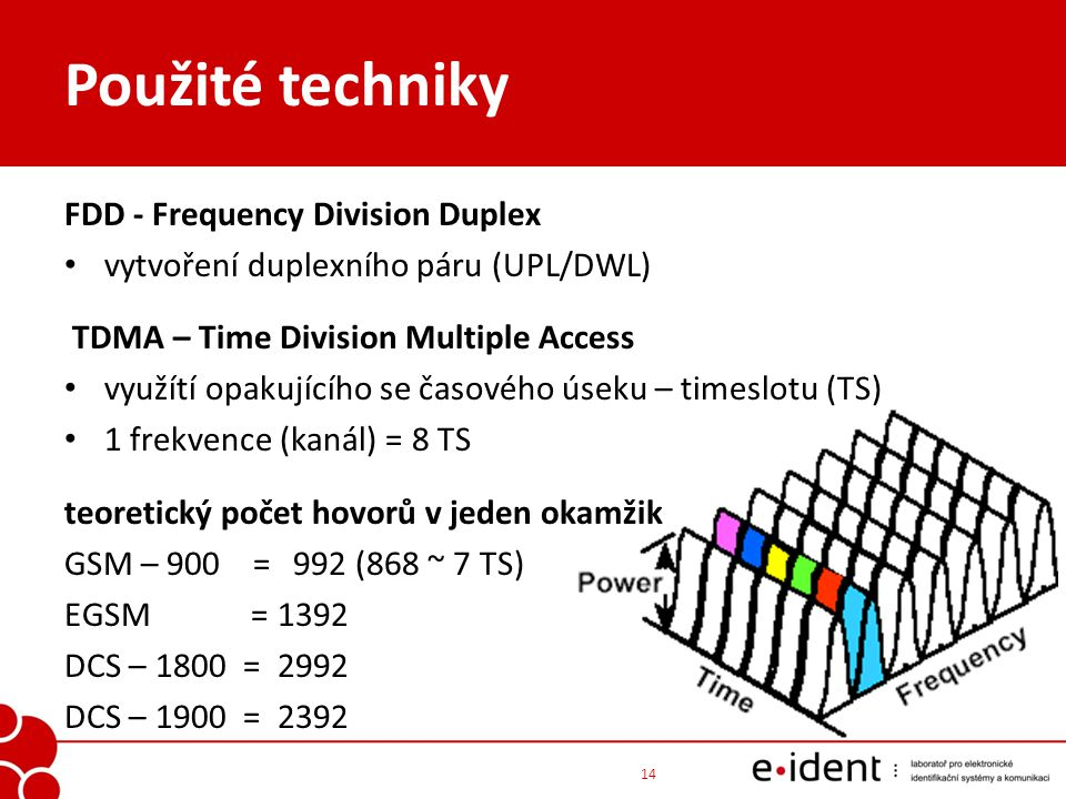 Použité techniky FDD - Frequency Division Duplex