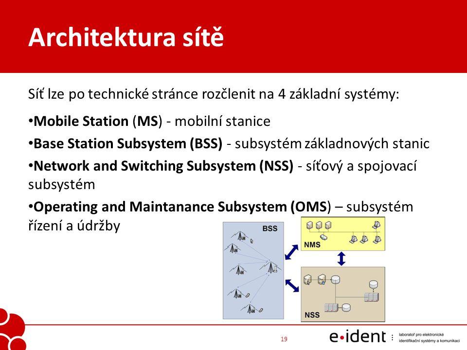 Architektura sítě Síť lze po technické stránce rozčlenit na 4 základní systémy: Mobile Station (MS) - mobilní stanice.