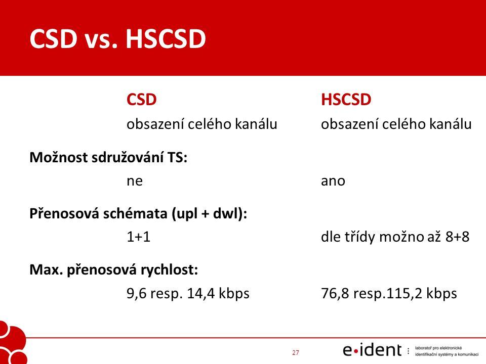 CSD vs. HSCSD