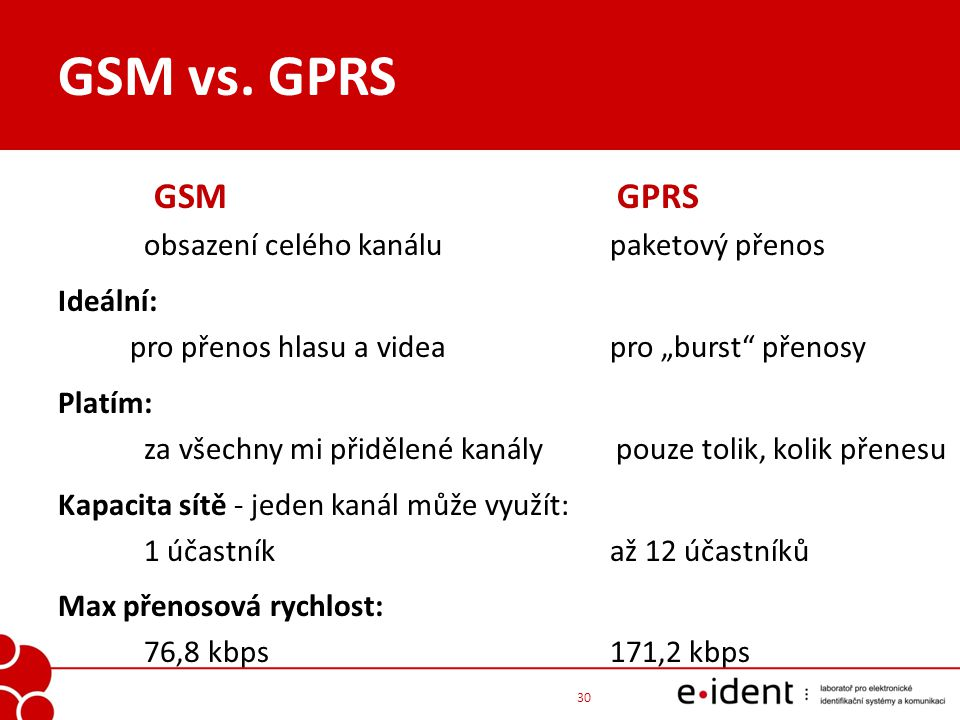 GSM vs. GPRS