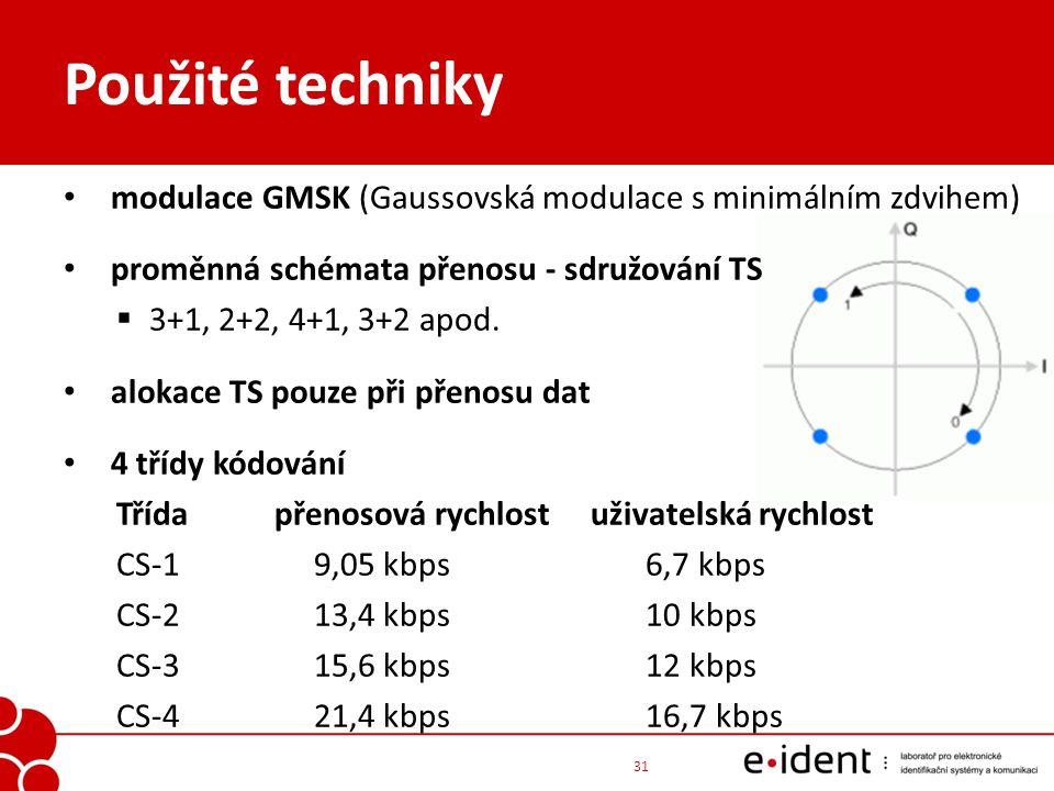 Použité techniky modulace GMSK (Gaussovská modulace s minimálním zdvihem) proměnná schémata přenosu - sdružování TS.