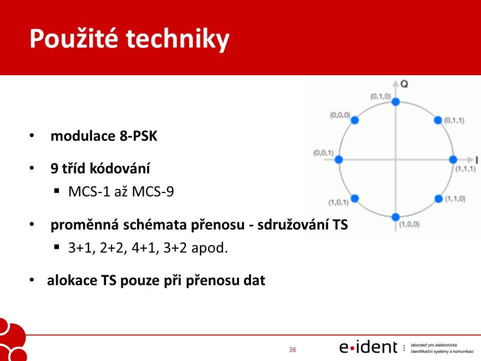 Použité techniky modulace 8-PSK 9 tříd kódování MCS-1 až MCS-9