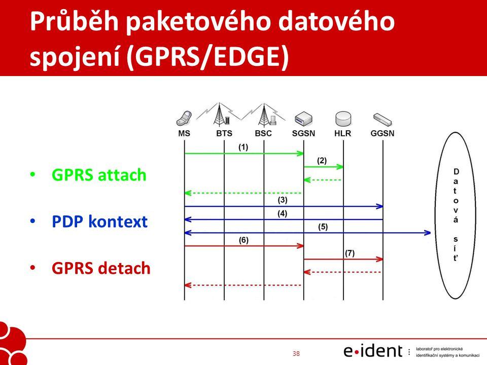 Průběh paketového datového spojení (GPRS/EDGE)
