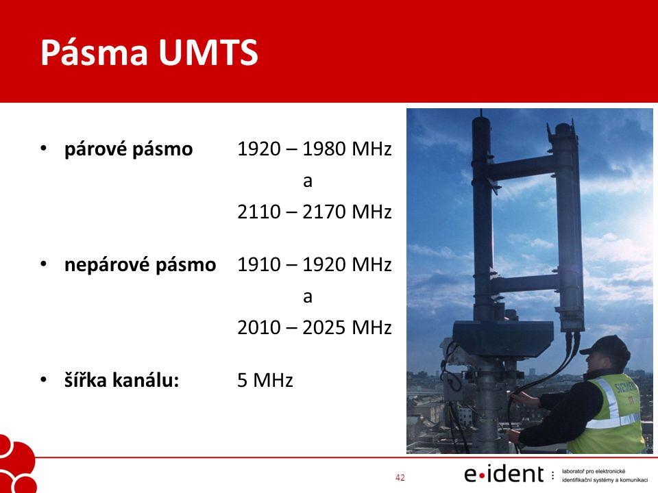Pásma UMTS párové pásmo 1920 – 1980 MHz a 2110 – 2170 MHz