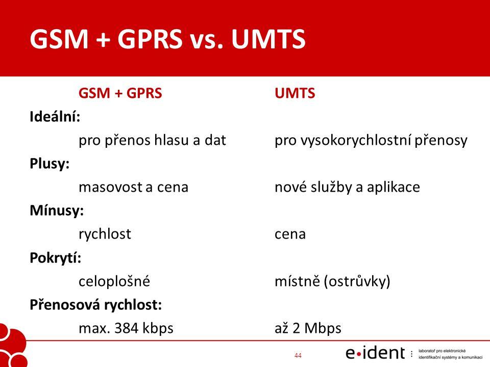 GSM + GPRS vs. UMTS