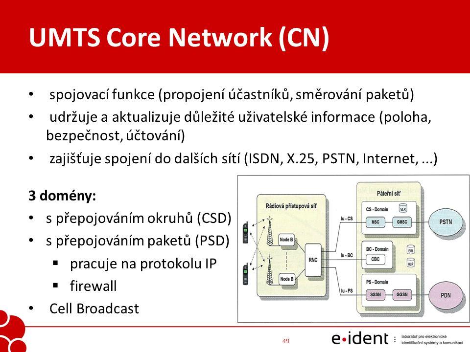 UMTS Core Network (CN) spojovací funkce (propojení účastníků, směrování paketů)