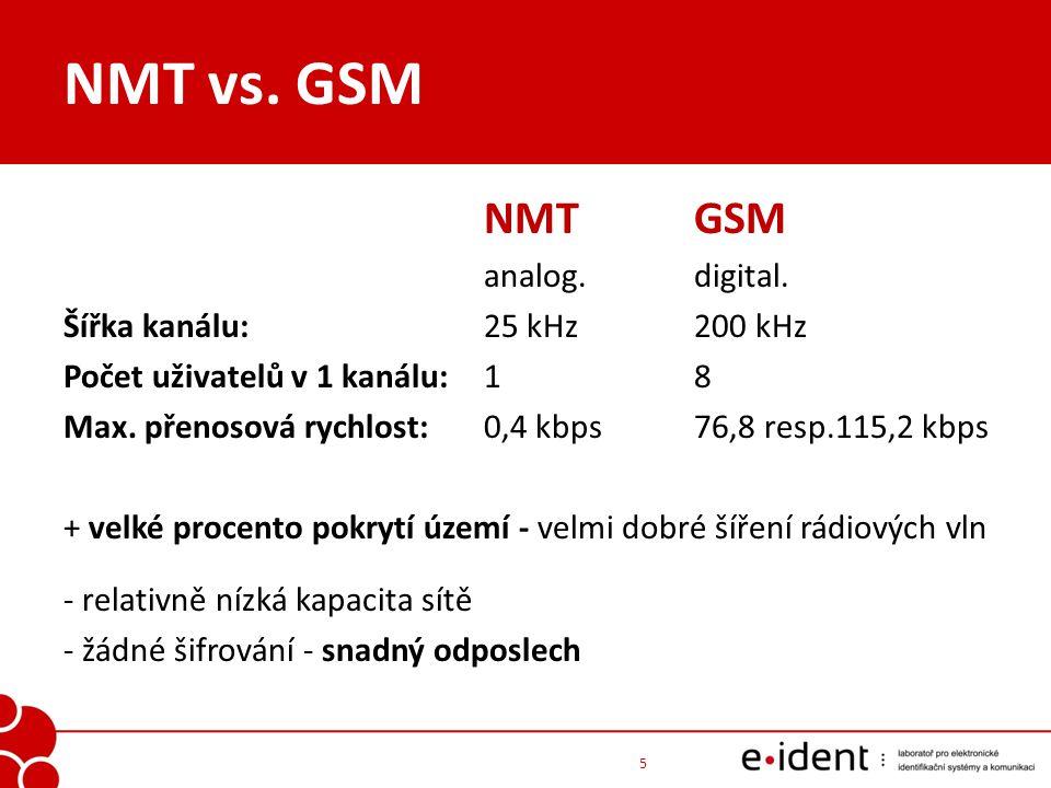 NMT vs. GSM