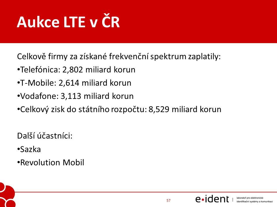 Aukce LTE v ČR Celkově firmy za získané frekvenční spektrum zaplatily: