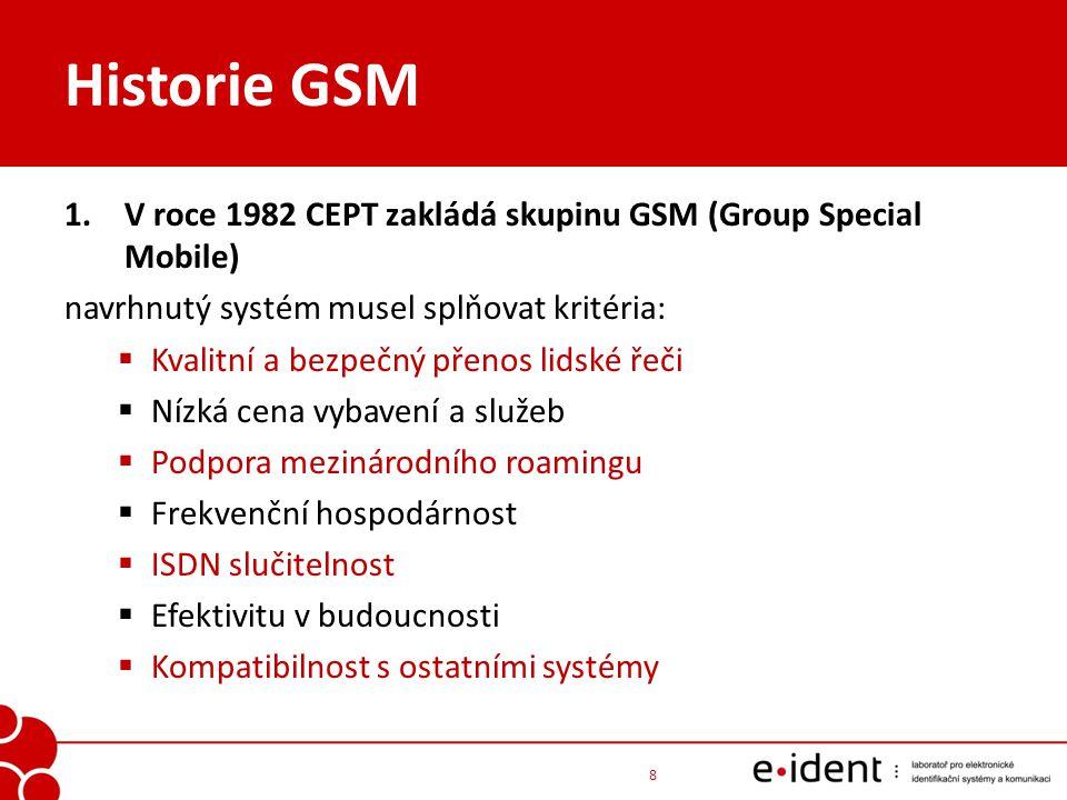 Historie GSM V roce 1982 CEPT zakládá skupinu GSM (Group Special Mobile) navrhnutý systém musel splňovat kritéria: