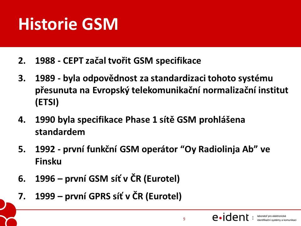 Historie GSM 1988 - CEPT začal tvořit GSM specifikace
