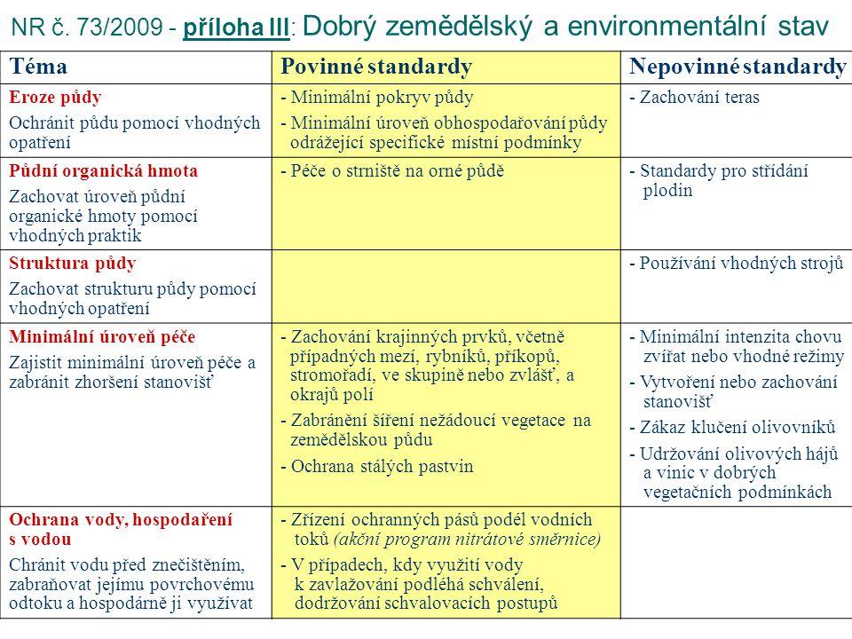 NR č. 73/2009 - příloha III: Dobrý zemědělský a environmentální stav