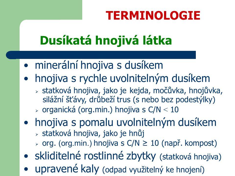 TERMINOLOGIE minerální hnojiva s dusíkem