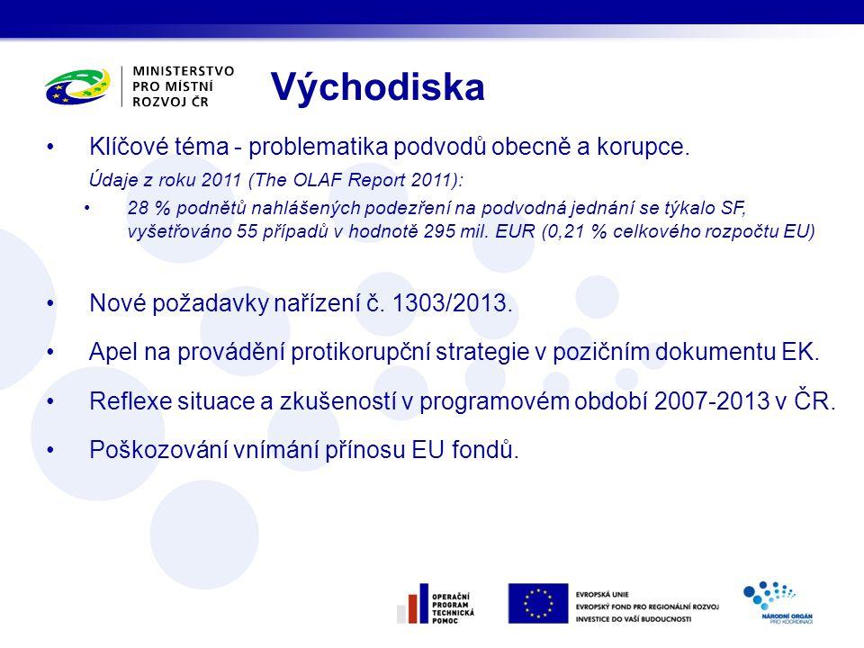 Východiska Klíčové téma - problematika podvodů obecně a korupce.