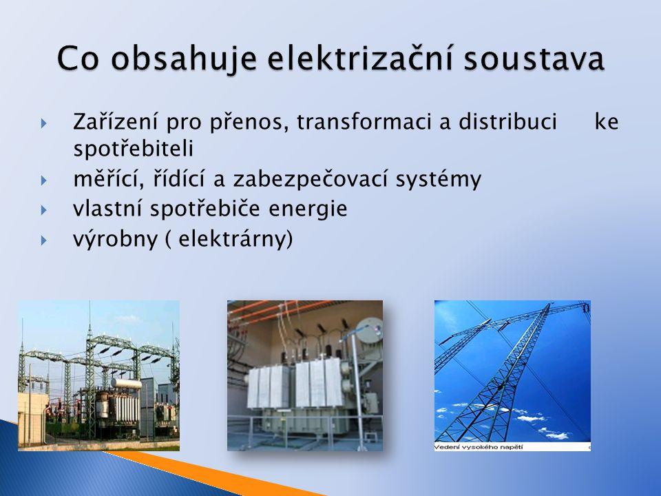 Co obsahuje elektrizační soustava