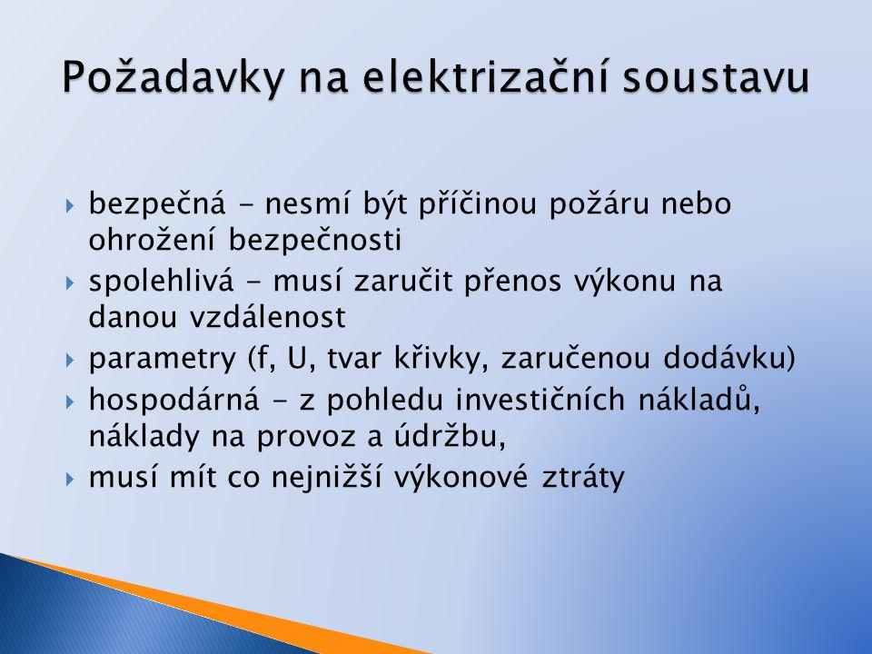 Požadavky na elektrizační soustavu