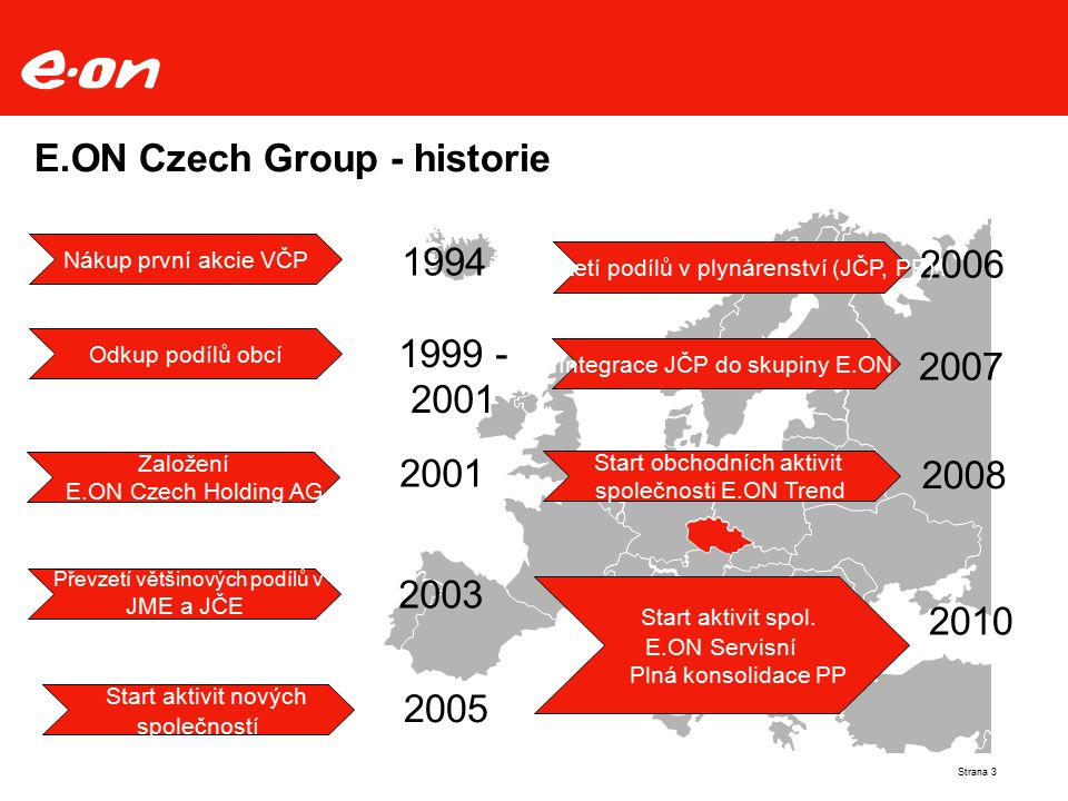 E.ON Czech Group - historie