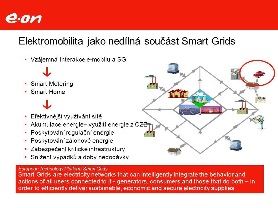 Elektromobilita jako nedílná součást Smart Grids
