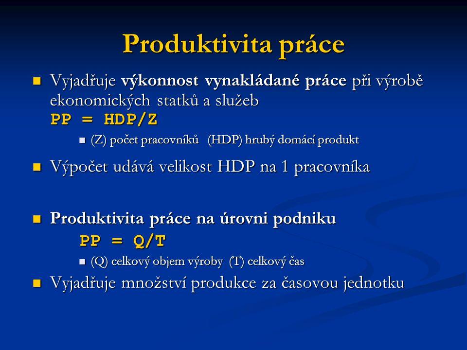 Produktivita práce Vyjadřuje výkonnost vynakládané práce při výrobě ekonomických statků a služeb PP = HDP/Z.