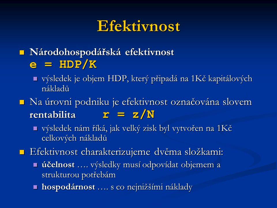 Efektivnost Národohospodářská efektivnost e = HDP/K