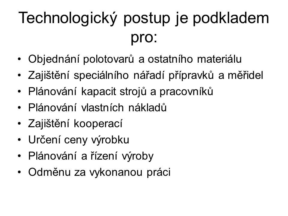 Technologický postup je podkladem pro: