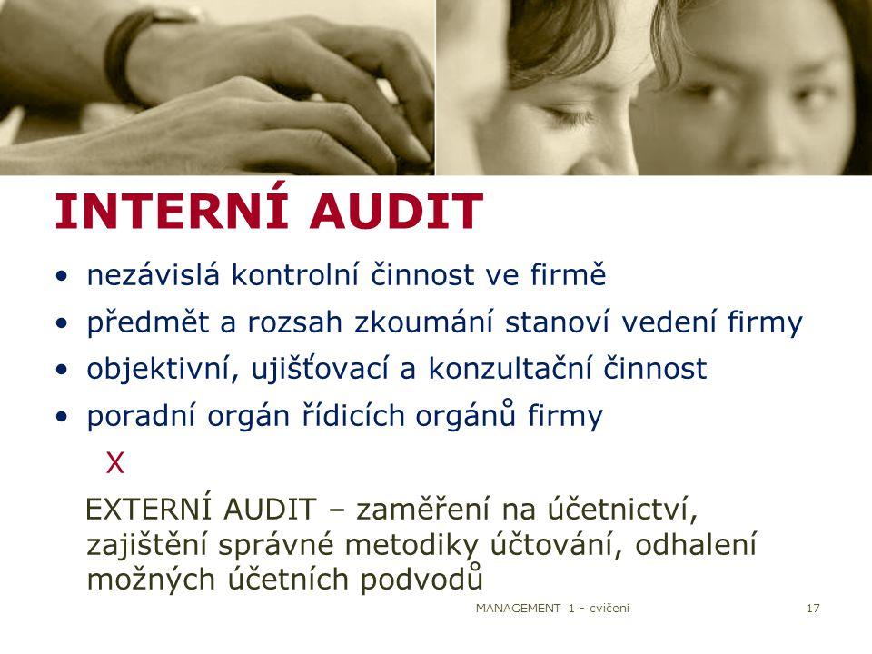INTERNÍ AUDIT nezávislá kontrolní činnost ve firmě