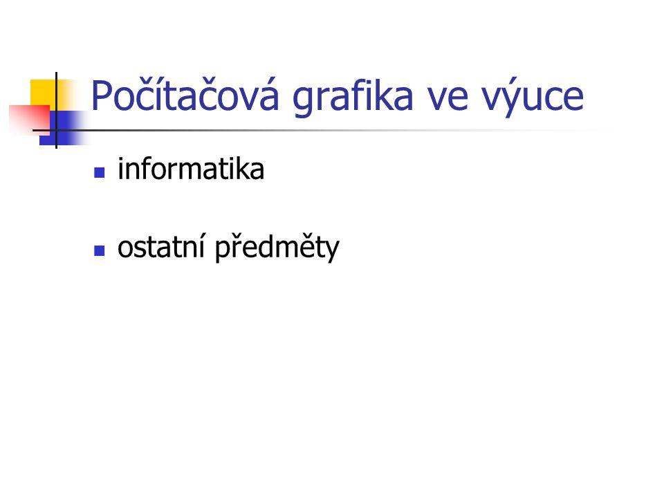 Počítačová grafika ve výuce