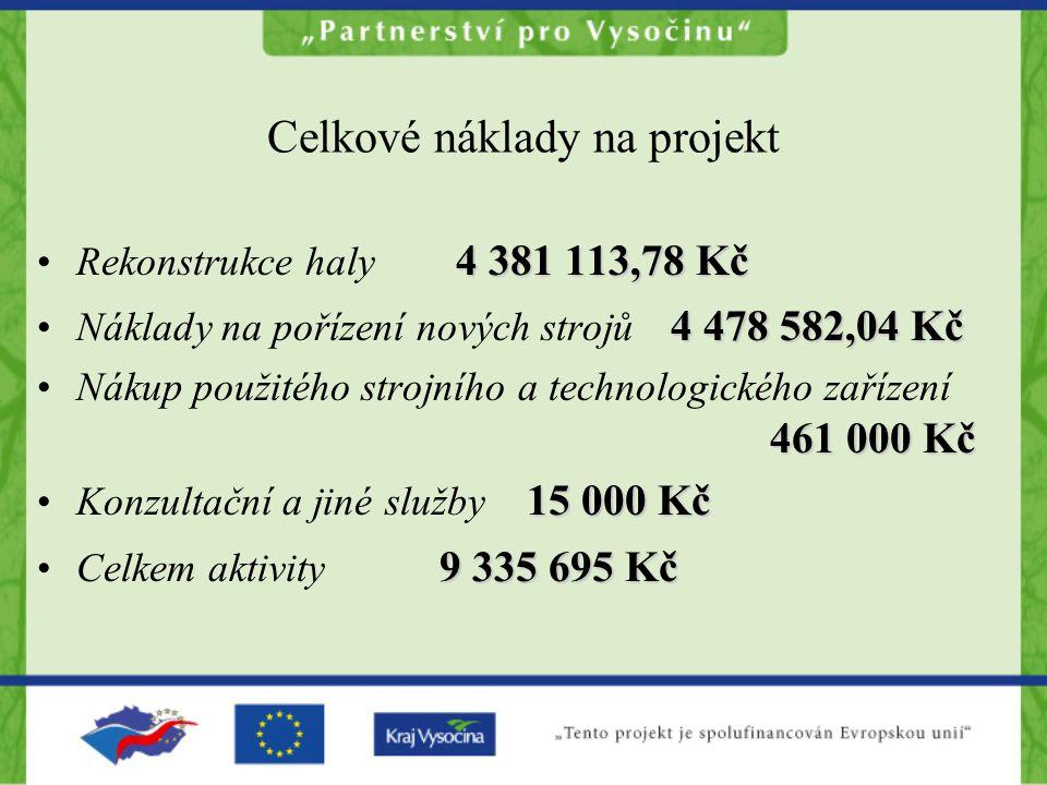 Celkové náklady na projekt