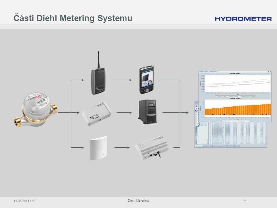 Části Diehl Metering Systemu