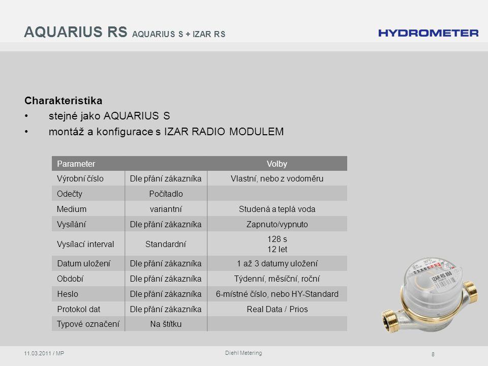 AQUARIUS RS AQUARIUS S + IZAR RS