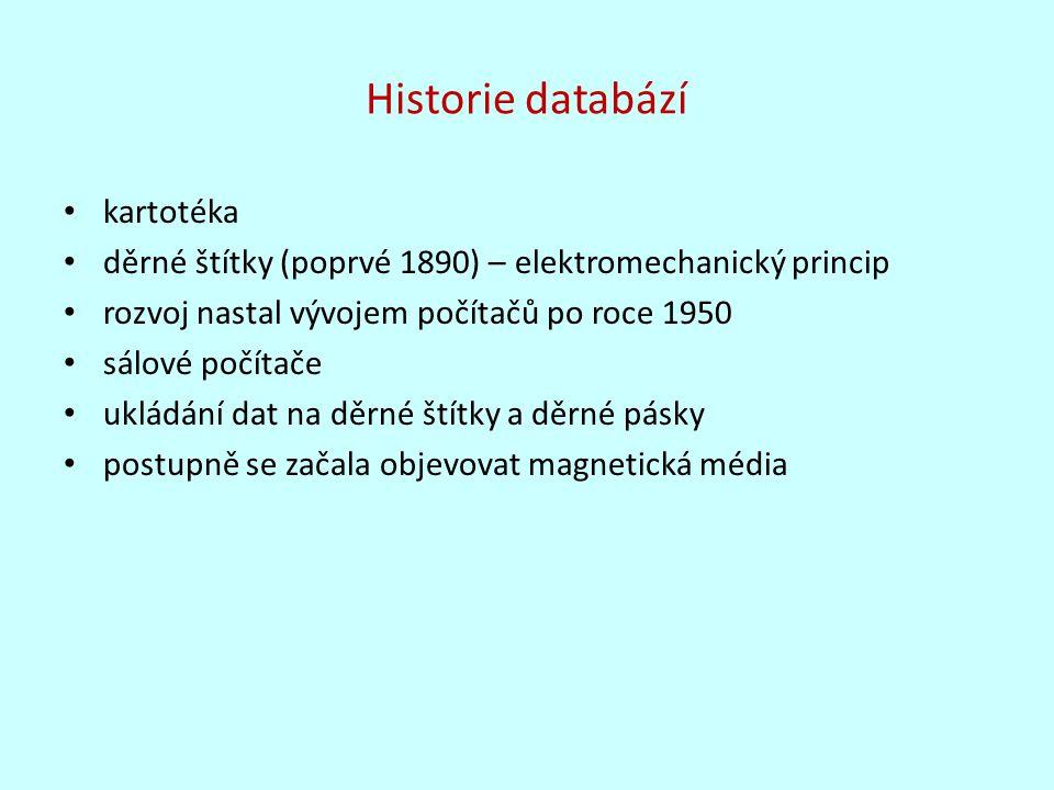 Historie databází kartotéka