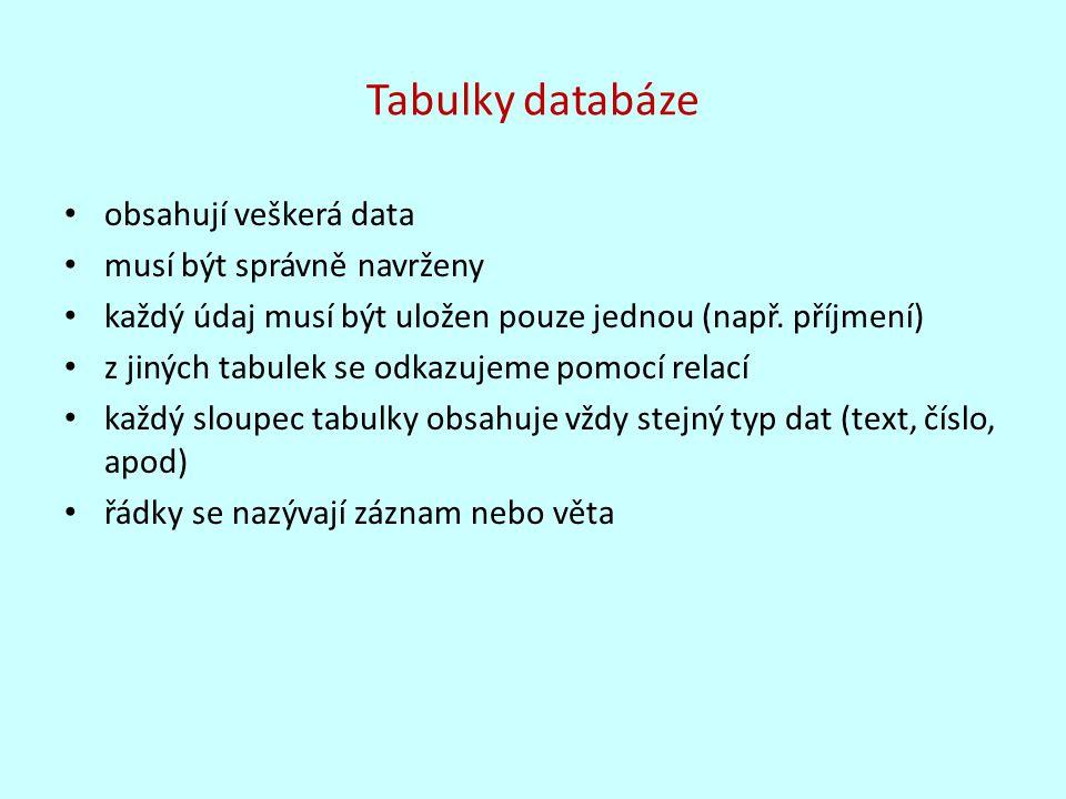 Tabulky databáze obsahují veškerá data musí být správně navrženy