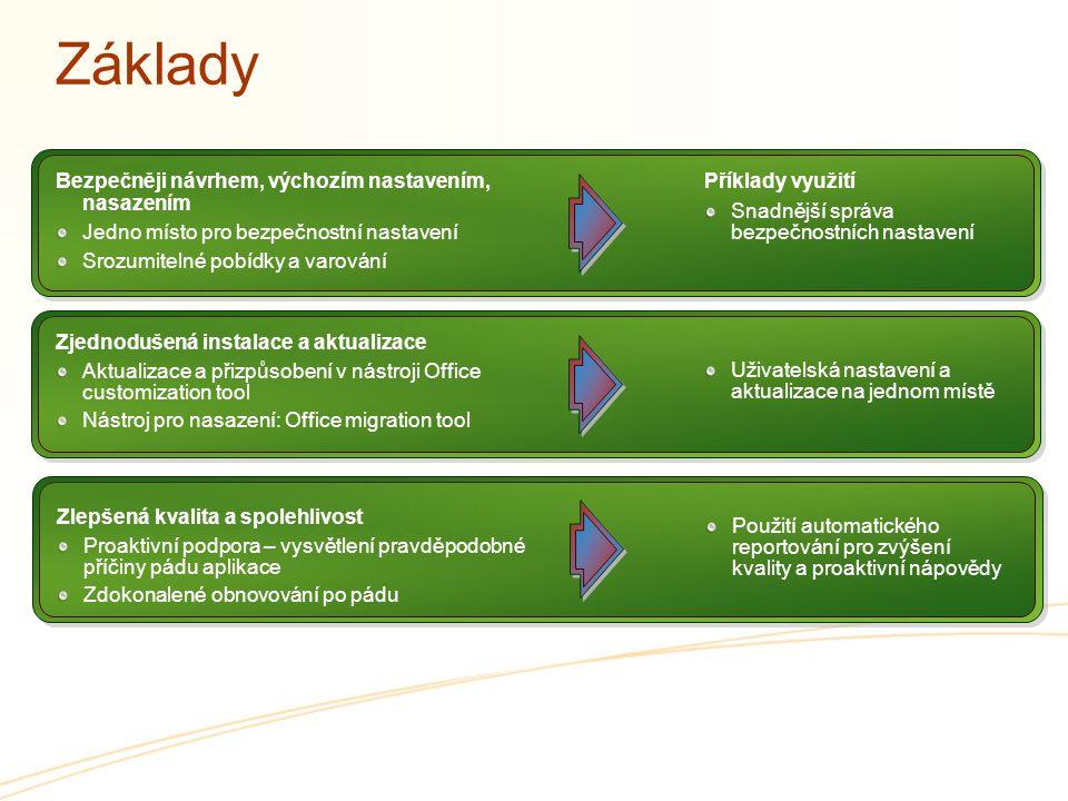 Základy Bezpečněji návrhem, výchozím nastavením, nasazením
