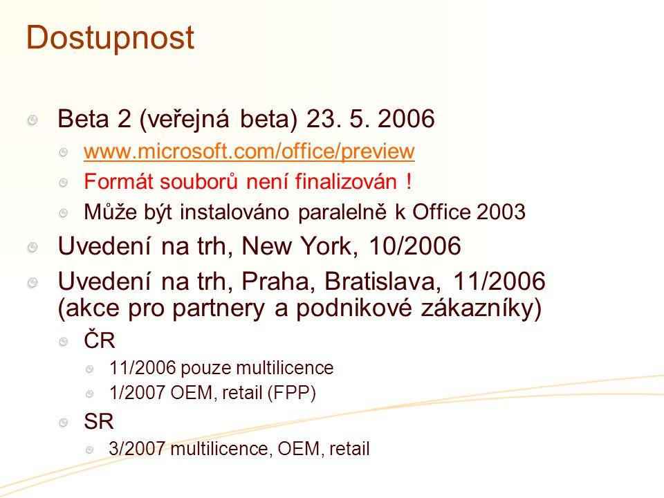 Dostupnost Beta 2 (veřejná beta) 23. 5. 2006