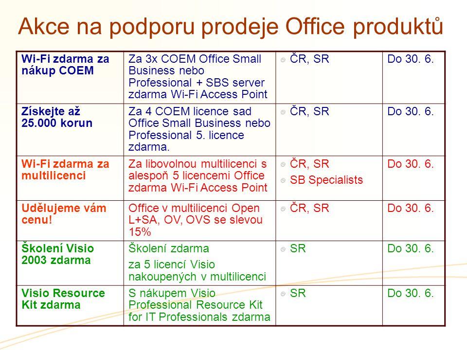 Akce na podporu prodeje Office produktů