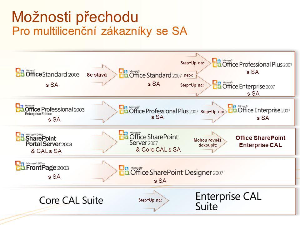 Office SharePoint Enterprise CAL Mohou rovněž dokoupit: