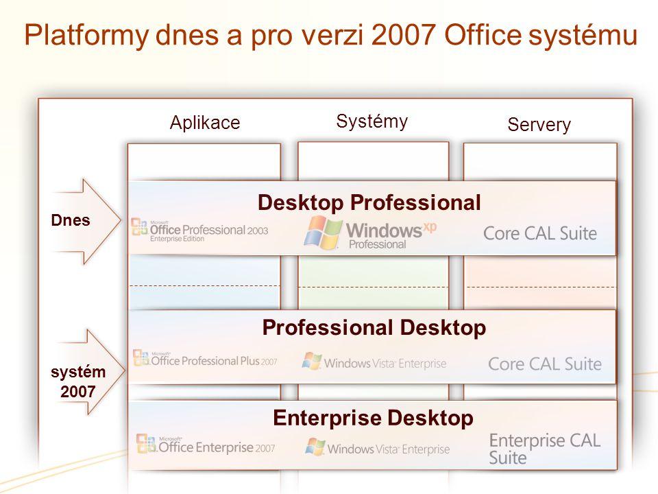 Platformy dnes a pro verzi 2007 Office systému