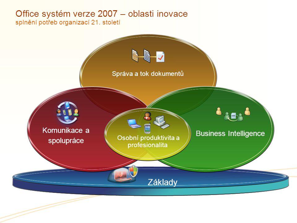 4/9/2017 7:11 PM Office systém verze 2007 – oblasti inovace splnění potřeb organizací 21. století. Správa a tok dokumentů.