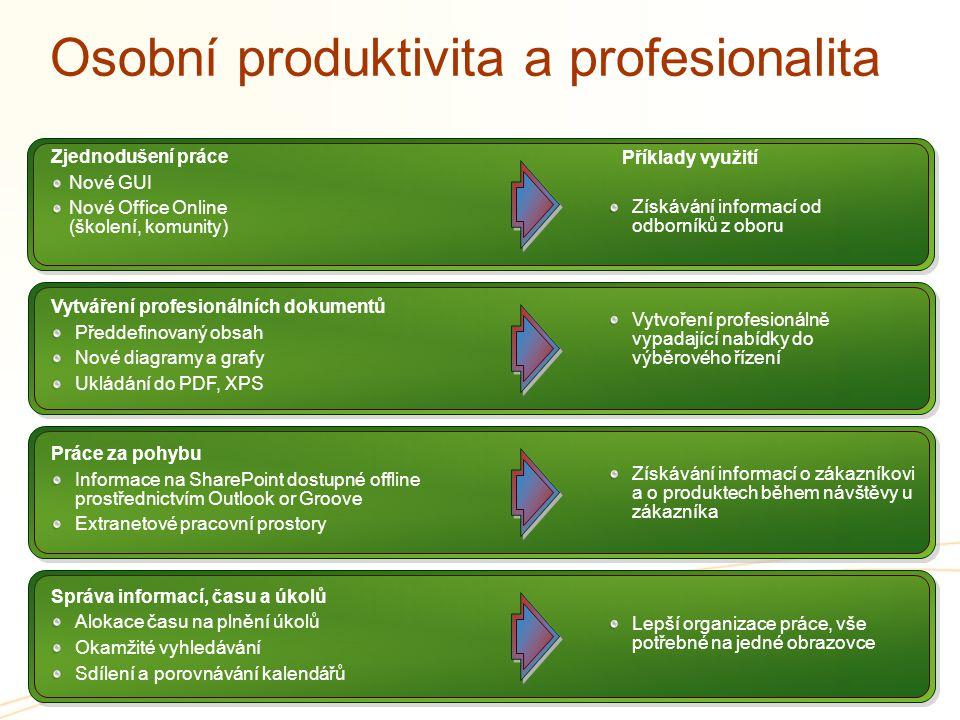 Osobní produktivita a profesionalita