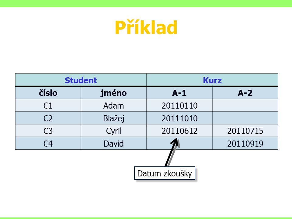 Příklad Student Kurz číslo jméno A-1 A-2 C1 Adam 20110110 C2 Blažej