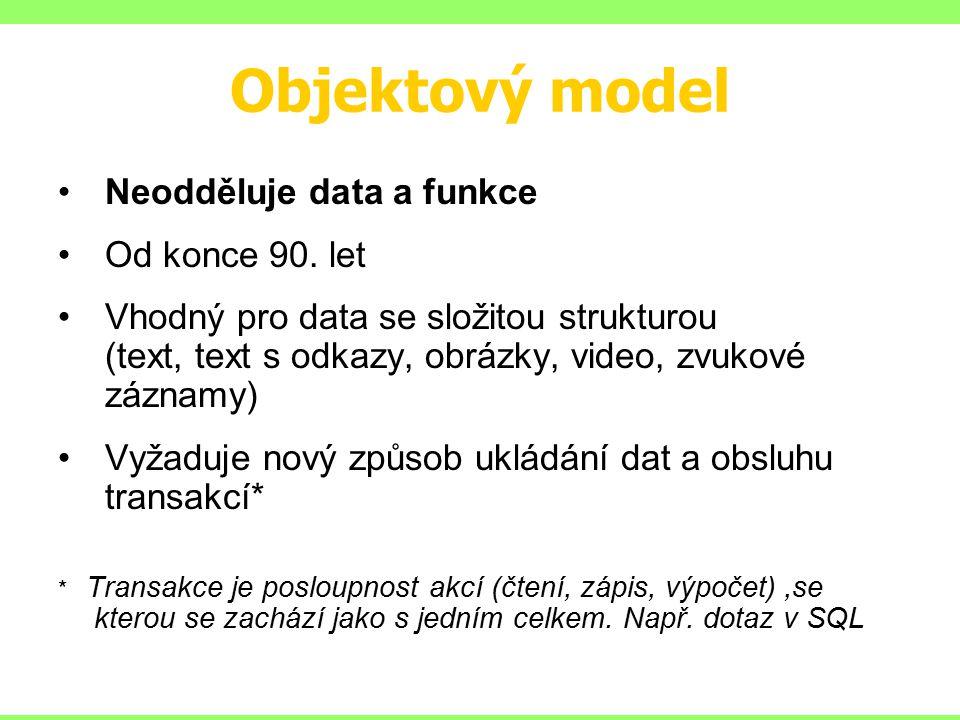 Objektový model Neodděluje data a funkce Od konce 90. let