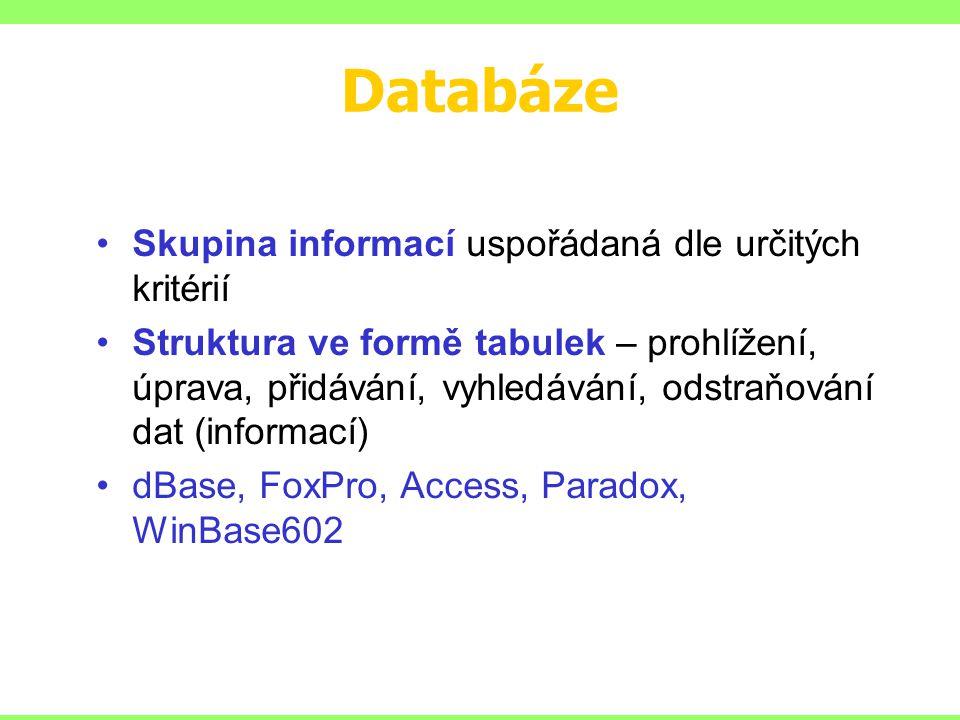 Databáze Skupina informací uspořádaná dle určitých kritérií