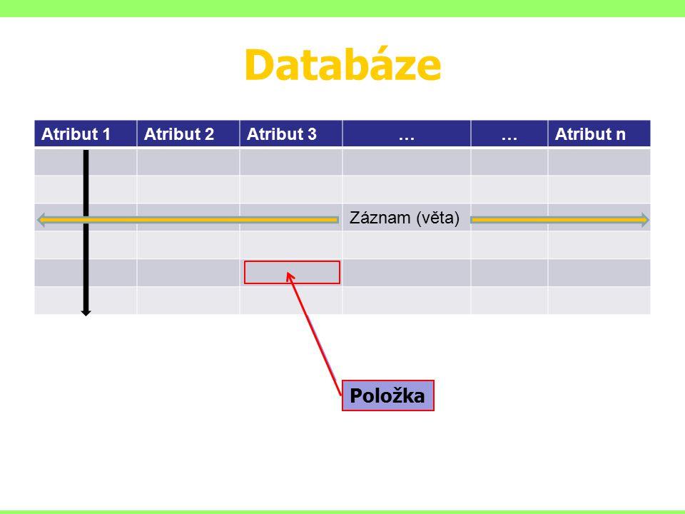 Databáze Položka Atribut 1 Atribut 2 Atribut 3 … Atribut n
