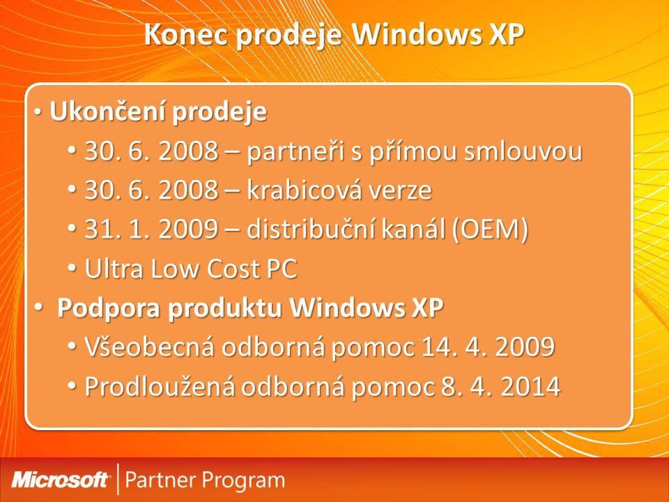 Konec prodeje Windows XP