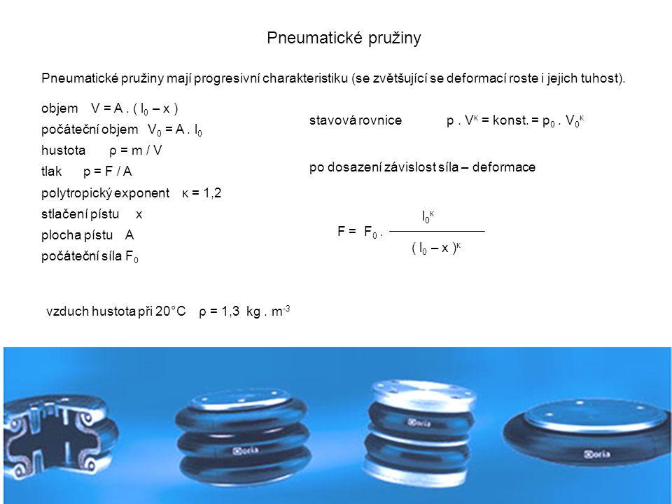 Pneumatické pružiny Pneumatické pružiny mají progresivní charakteristiku (se zvětšující se deformací roste i jejich tuhost).