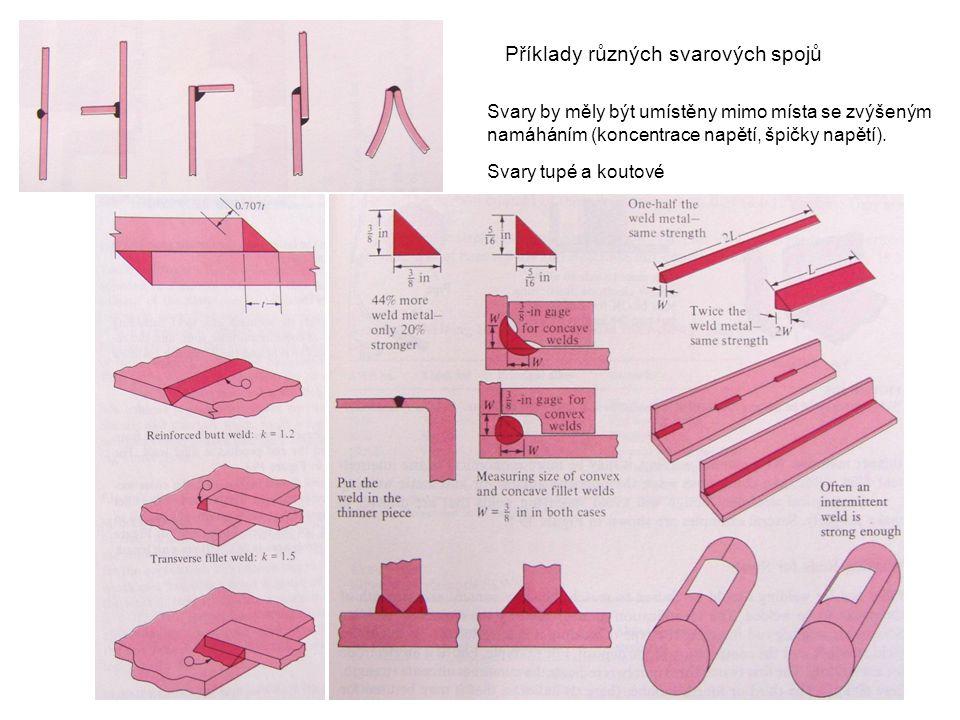 Příklady různých svarových spojů