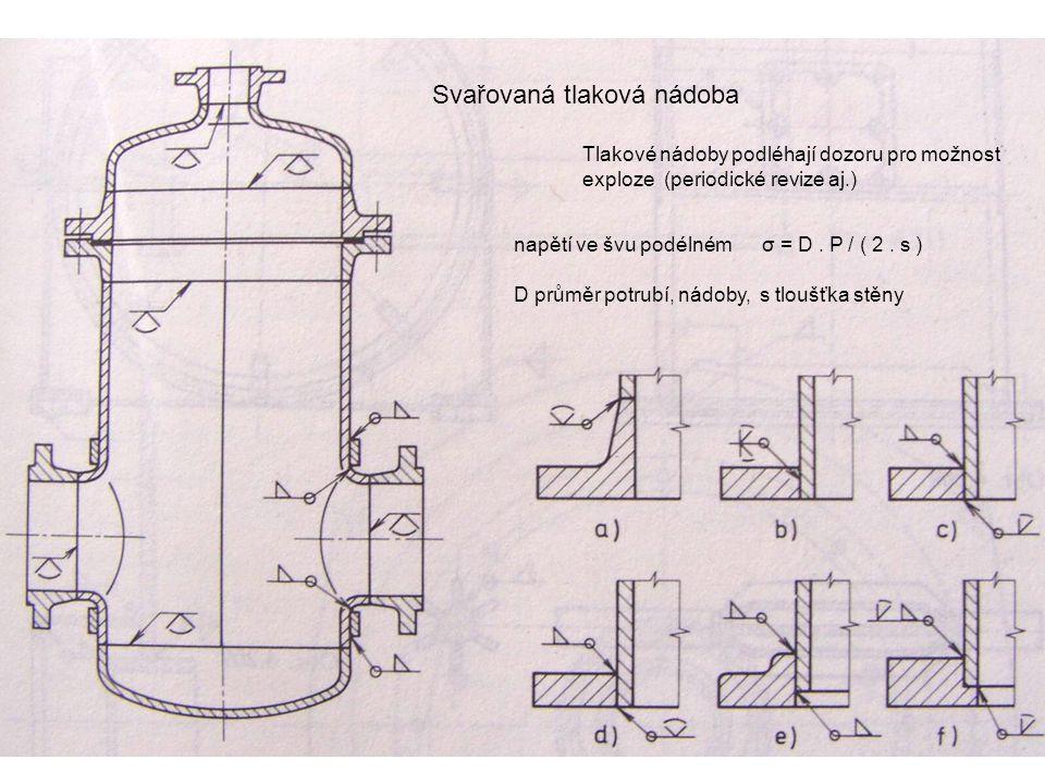 Svařovaná tlaková nádoba