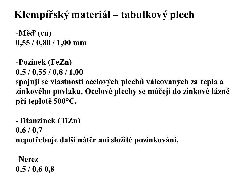Klempířský materiál – tabulkový plech