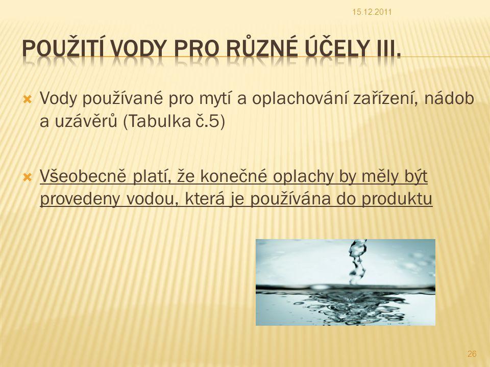 Použití vody pro různé účely III.