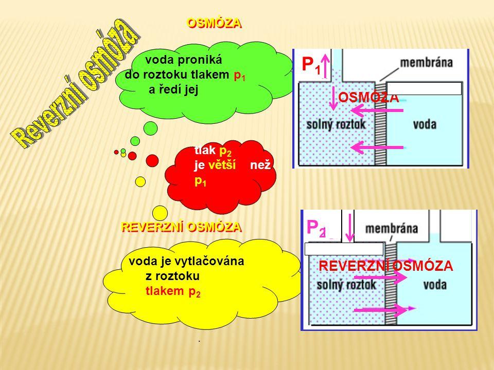 Reverzní osmóza P1 P2 OSMÓZA REVERZNÍ OSMÓZA OSMÓZA voda proniká